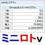 miniLOTOvのギャラリー画像