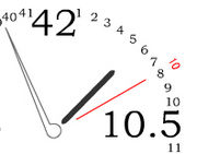 1日を42時間で考える会