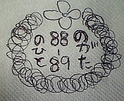 野方小 88年〜89年生まれの人