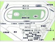 【船橋競馬場】