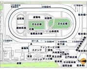 【金沢競馬場】