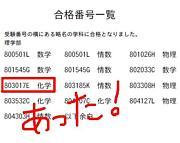 2013年度浪人生(2013-2014)