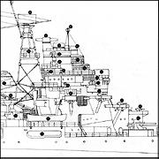 重巡洋艦高雄型