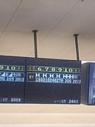 BOWLERS score/ボウリング
