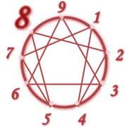 エニアグラム タイプ8