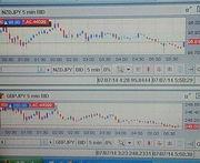 外国為替市場を考えよう!!