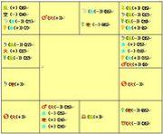 インド占星術ソフトを作ろう
