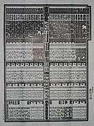 大相撲・過去の番付と成績