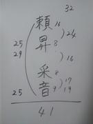 占い☆相性☆姓名判断☆名付け