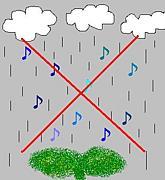 雨の音がキライ