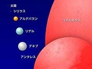 ペテルギウス 超新星爆発