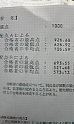 2008年度工学部T14