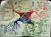 Mind Map(R) コーチ1期生
