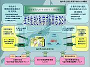 H18年卒☆高志高校理数科