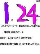 ビバ☆1984年1月24日生まれ!
