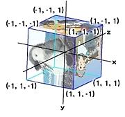 ActionScriptに数学