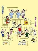 サザエさんfamily