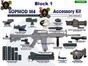 M4A1[SOPMOD]