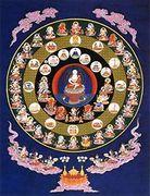 ブータン仏教