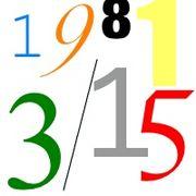 1981年3月15日生まれ