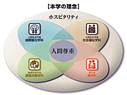 長崎国際大学 社会福祉学科