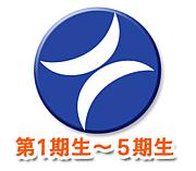 神奈川県立城山高校★1〜5期生