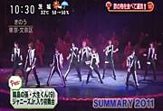 Beat Line病←←←