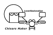 RestorationLover@Chiears Maker