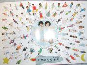帝塚山小学校1995年卒業生同窓会