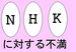 NHKに対する不満