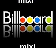 mixiなBillboard