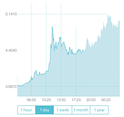 ripple 仮想通貨
