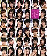 AKB48中国地方同盟