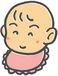 2006年11月8日生まれ(´∀`)