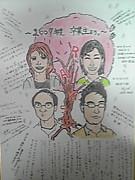 2009RAMS卒業生