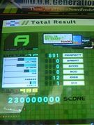 DDR WEEKLY RANKING