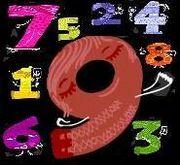 エニアグラム タイプ9☆な日々