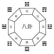 李氏中国風水&気数