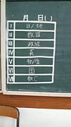 西京高校〜Kazuo's Boot Camp〜