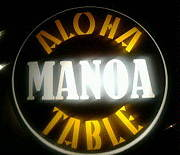 team MANOA