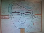 神戸市立白川台中学校同窓会