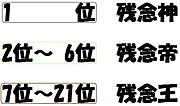 QMA8 超真人間総選挙