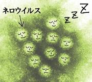 ネロウイルスで眠い