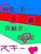 悟×圭×魅×詩 夢のCPs