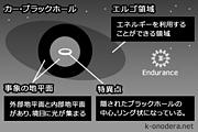苫米地英人/Hideto Tomabechi