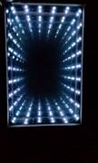 LEDが好き(´∀`*)ウフフ