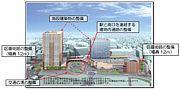 相鉄二俣川駅南口再開発計画