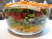 かんたんでおいしい野菜の重ね煮