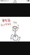 北海道 単気筒カフェレーサー部