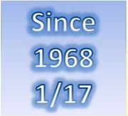 1968年1月17日生まれ
